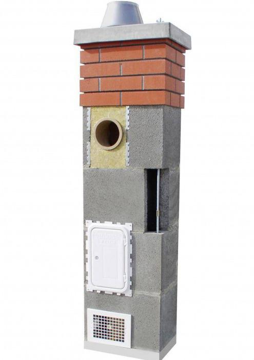 Керамический дымоход одноходовой с вентканалом, Schiedel Uni